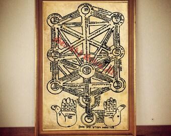 Tree of Life Print, Sephiroth Tree poster, occult print, kaballah illustration, magick poster, kabbalah decor, Cabala #303
