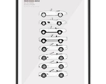 Mercedes Sl Klass Generations Poster