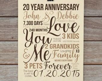 20 Year Anniversary Present 20th Anniversary Anniversary