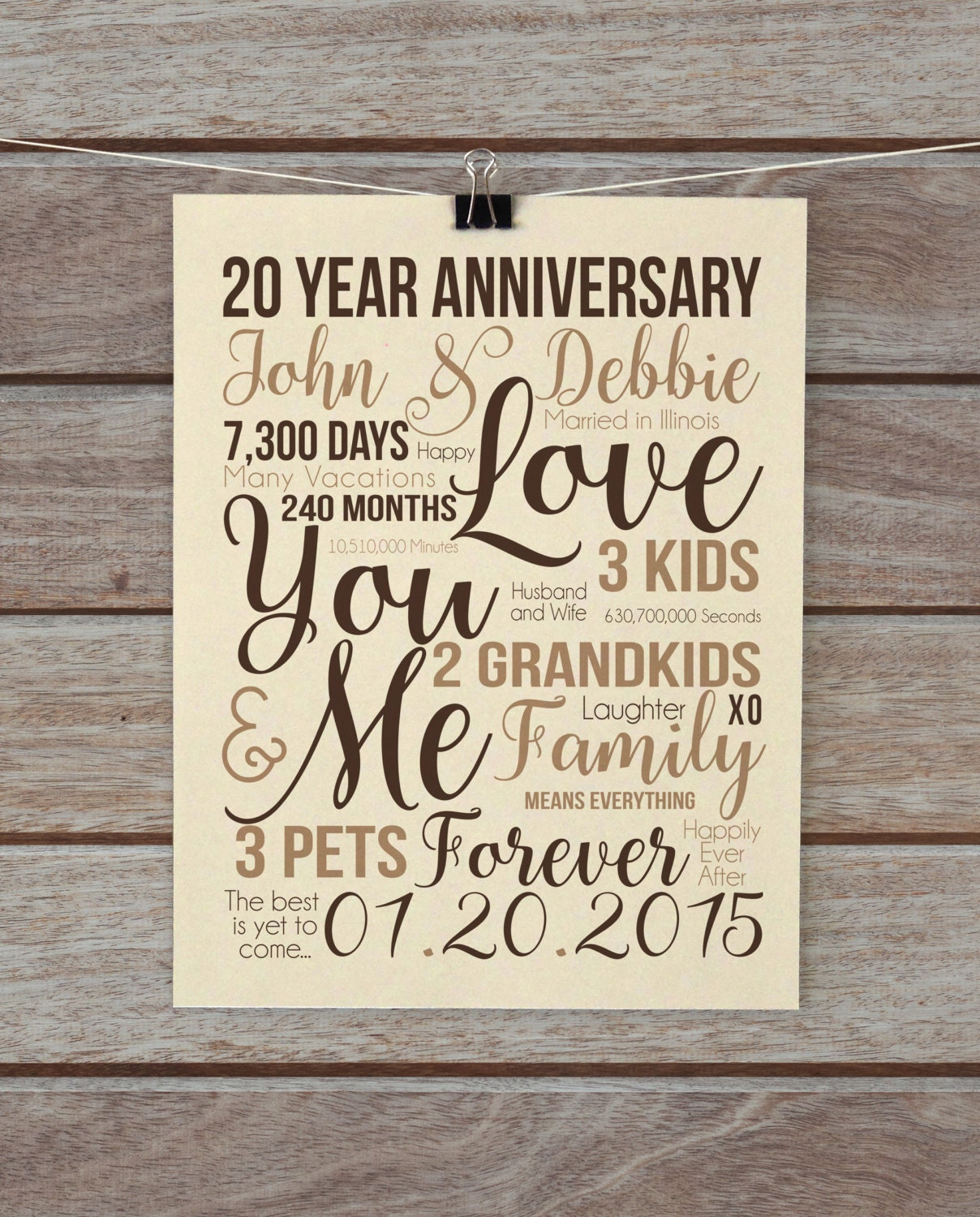 20th Anniversary Traditional Gift: 20th Anniversary Gift Unique Custom Wall Art Choose Your