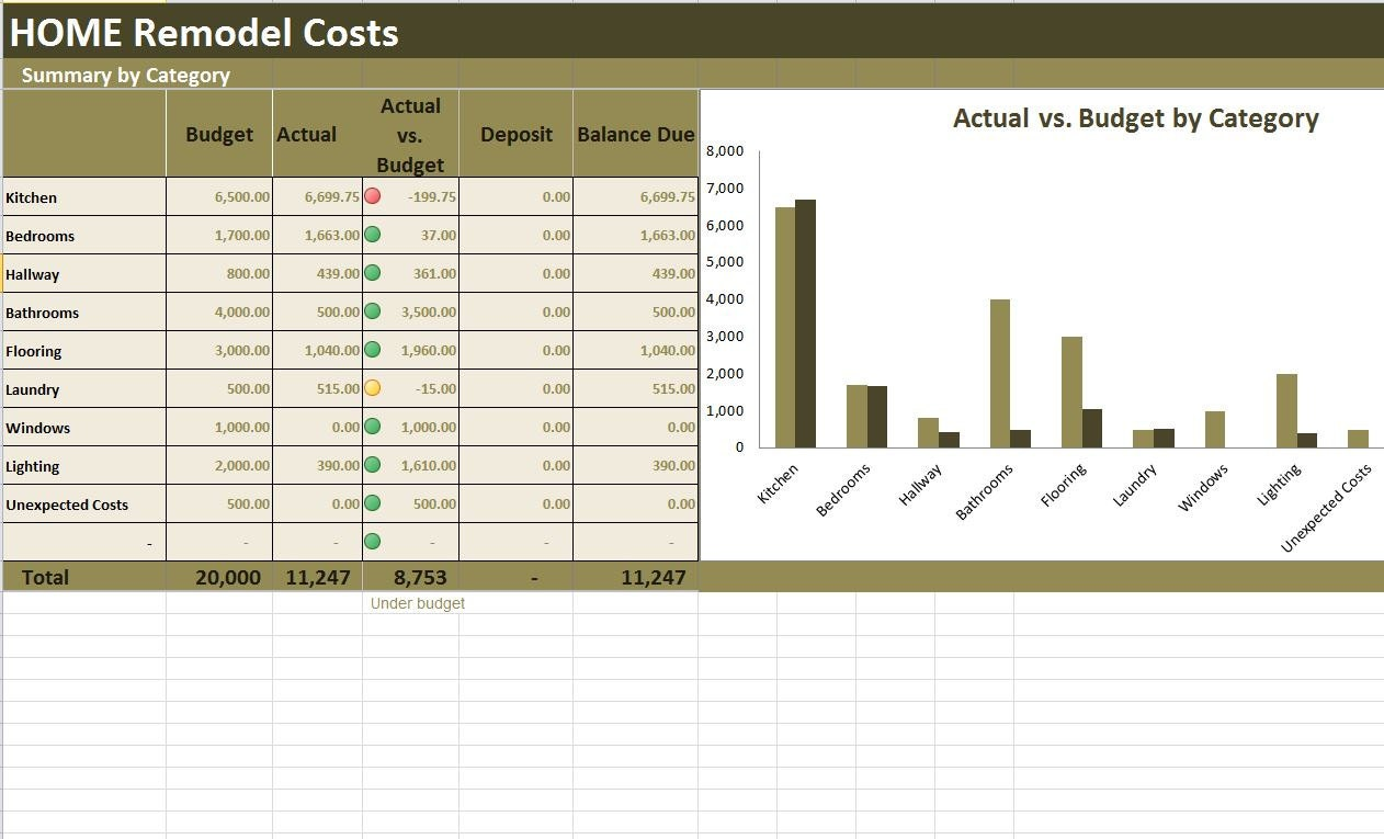 Home renovation costs calculator excel template remodel cost for Home construction calculator