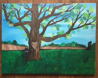 Event thumbprint tree