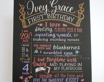 "First birthday chalkboard style custom ink drawing on 16""x20"" canvas, the original Favorite Things Poster™ [Ivey Grace]"