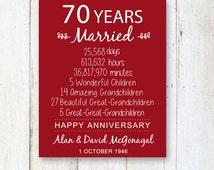 70th Anniversary Wedding Gift Ideas : 70th Anniversary Gift70 years Wedding AnniversaryPersonalized ...