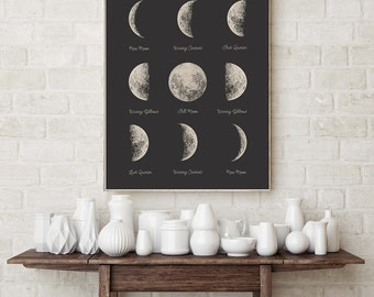 Moon Phases Poster. Astronomy Lunar Art. Bedroom Decor. Lunar Phases. Celestial Dorm Room Art. Indie Space Art. Bohemian Moon  Poster.