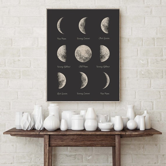 Moon Phases Poster Astronomy Lunar Art Bedroom Decor Lunarrhetsy: Moon Bedroom Decor At Home Improvement Advice
