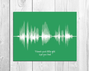 Sound Wave Art Prints Personalized Gifts By Artsyvoiceprint