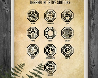 Lost (TV series) Film Art. Dharma Initiative Stations Poster. Original Vintage Poster. Illustrated Print. Art Print #4815 - INSTANT DOWNLOAD