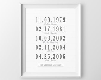 Special Dates Print What A Difference A Day Can Make Important Date Art Family Dates Important Dates Print Birthdays Print Custom Date Print