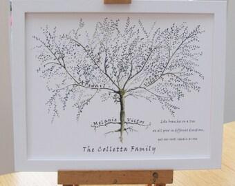 "Framed Family Tree - Custom Family Tree Print - Anniversary Gift - Gift for Parents - Grandparent Gift - 8x10"" Personalized family tree"