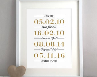 Unique wedding gift etsy couples love story dates unique wedding gift for couple wedding present wedding gift negle Gallery