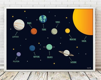 french planets, french planets print,  outer space print, space print, planets print, wall art decor, nursery decor, art print, baby print