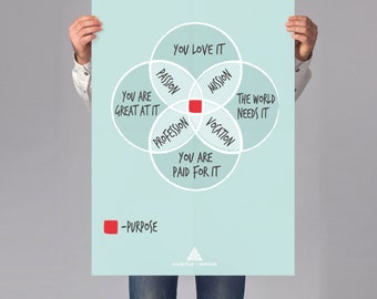 Purpose: Inspirational Art, Geek Art, Business or Office Decor, Office Art, Inspiring Art, Inspiration Poster, Purpose Diagram, Venn Diagram