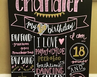 Hand painted birthday chalkboard sign (20x30)