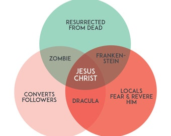 Christmas Card - Alternative Funny Xmas Jesus Venn Diagram CS1568