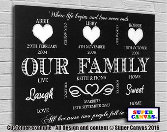 Our Family personalised bespoke framed Canvas Print with stunning Crystals