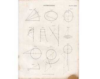 1860 ANTIQUE ASTRONOMY ENGRAVING original antique science celestial print