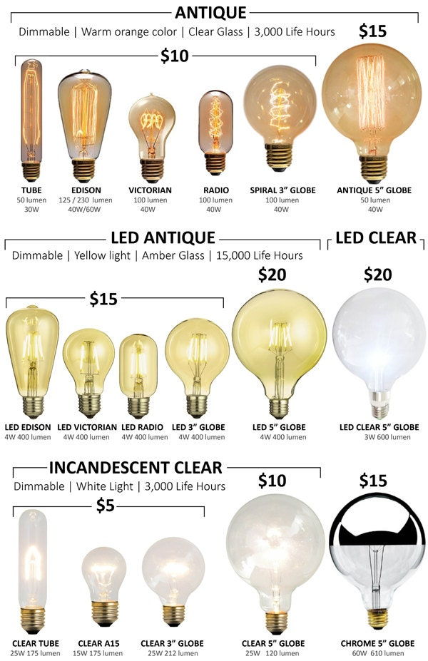 Antique Light Bulbs And Led Bulbs Many Styles By