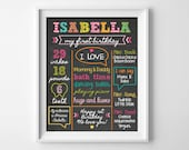 First Birthday Chalkboard Poster Sign - Baby Girl Chalkboard Printable - 1st Birthday Party Board - Custom Personalized Digital File