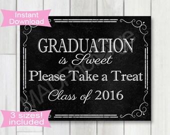 Items Similar To I M A Kindergarten Graduate Chalkboard