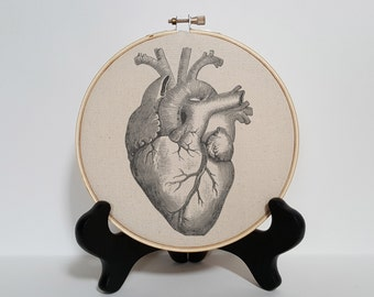 Human Heart print