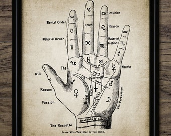 Palmistry Hand Print - Fortune Telling - Palm Reading - Palm Readers - Chiromancy Print - Single Print #339 - INSTANT DOWNLOAD