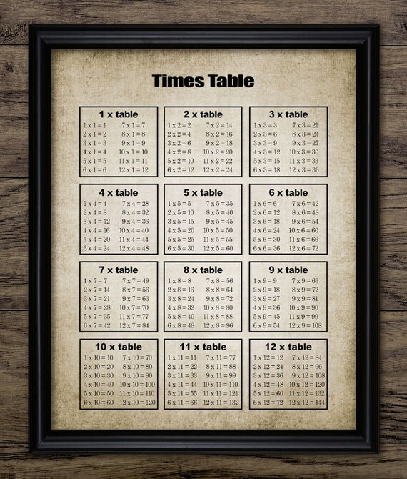 Times table print multiplication tables vintage teaching - Teaching multiplication tables ...