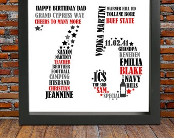 Image 0 Source Male 75th Birthday Gift Ideas Great Choice Of Photo Blog Gifts