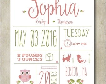 Personalized Baby Girl 11x8  Birth Poster - Custom Color Wall Art