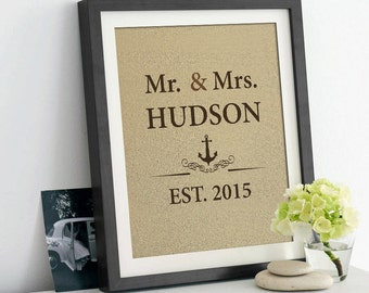 Personalized Family Name Signs, Wedding Gift , Family Name Wall Plaques, family established sign digital download #003