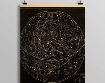 Vintage stars/heavens print,  astronomy print, zodiac, constellations, Celestial Maps, Telescope, Planets, Astronomy Illustration, 474