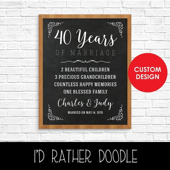 40 Year Wedding Anniversary Gift Ideas: 40th Anniversary Gift 40 Years Wedding Anniversary 40th