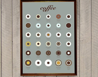 Coffee Poster, Digital Print, Kitchen Art, Kitchen Decor, Food Poster, Cafe Poster, Coffee Art, Coffee Lover, But First Coffee Poster