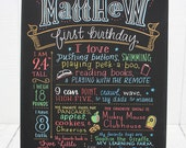 """20"""" x 24"""" canvas, first birthday chalkboard style custom ink drawing, the original Favorite Things Poster™"""