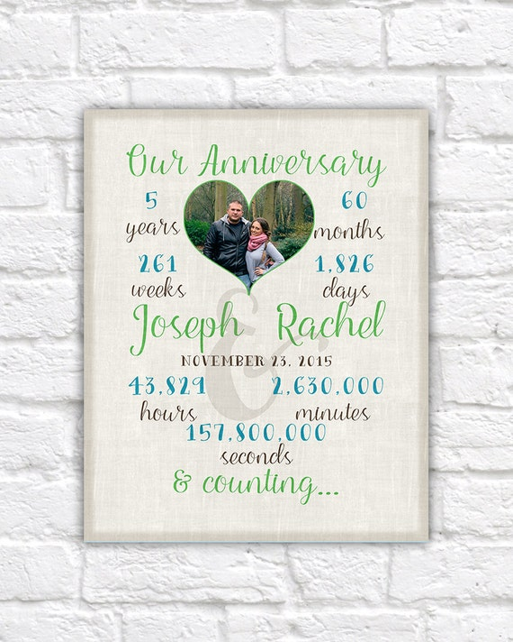 Wedding Anniversary Gift Ideas For Him Uk : Anniversary Gift, 10 Year Anniversary for Her, Him 10 Anniversary ...