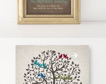 Family Tree Print Gift Remembrance Gift Personalized Print Gift for Parents Art Print Parents Gift Grandparents Gift