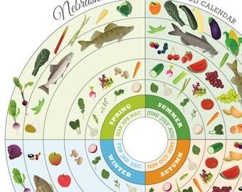 NEBRASKA Seasonal Food Calendar