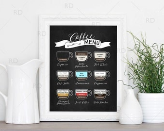 Coffee Menu PRINTABLE Wall Art / Types Of Coffee Wall Art / Cappuccino,  Caramel Macchiato
