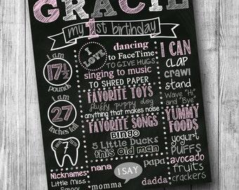 First Birthday Chalkboard Poster - Girl - Customized 1st Birthday Chalk board - Custom Printable Sign - Pink Grey White