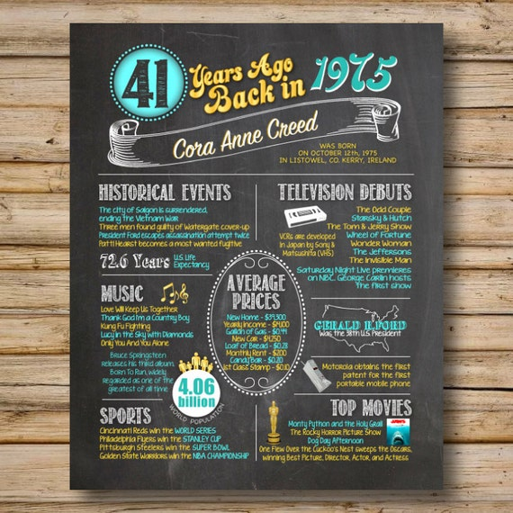 1975 41st birthday or 41st anniversary chalkboard poster for Home decor 41st