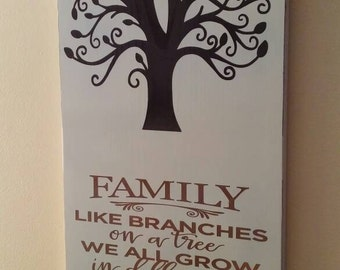 Family Like Branches On A Tree We All Grow In Different Directions Yet Our Roots Remain As One Sign