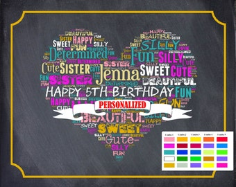 Gifts, Personalized, 1st, 2nd, 3rd, 4th, 5th, Birthday Gifts, Birthday Gift Ideas, Chalkboard Birthday Poster, Sign DIGITAL DOWNLOAD .JPG
