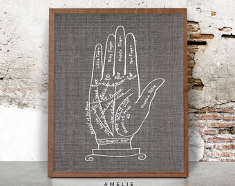 Palmistry Hand Print, French Farmhouse Decor Country Cottage Wall Art, Vintage Illustration, Black and White Printable Art, Instant Download
