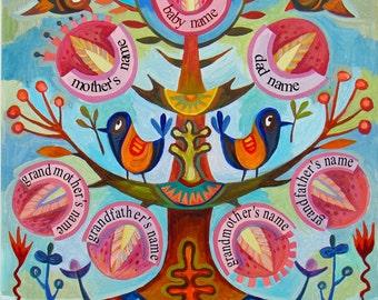 Custom family tree Family tree Printing on canvas family tree Printing on canvas of my paintings Art work Painting on canvas Folk art work