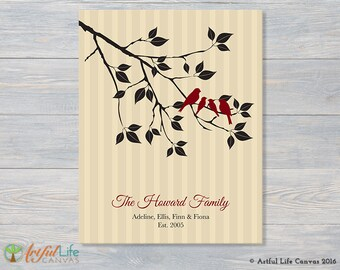 Family Established Sign, Personalized Family Name Canvas Wall Art, Housewarming Gift, New Home Gift, Anniversary Gift