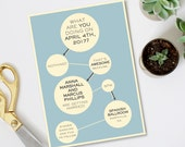 Fun Wedding Save the Date Design (printable) - Flow Chart