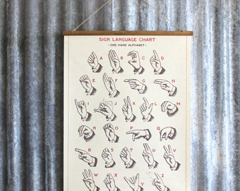 Sign Language Wallhanging