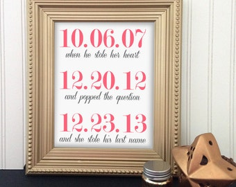 Printable Important Dates Wedding Sign
