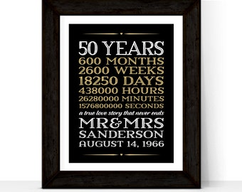 Parents Wedding Anniversary Gift Ideas | 50 years of marriage | printable, print or canvas options