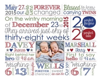 Wall Art for Twins - Twins Baby Gift, Twins Baby Shower Gift, Twins Nursery Decor,Twins Nursery Art,Baby Birth Story,Twin Birth Announcement